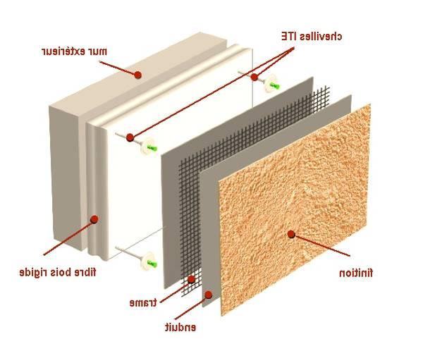 isolation mur extérieur quelle épaisseur 5ee54f758ceb6